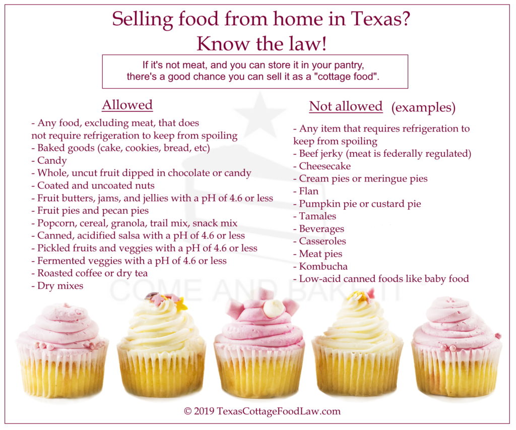 Allowed Foods - Texas Cottage Food Law