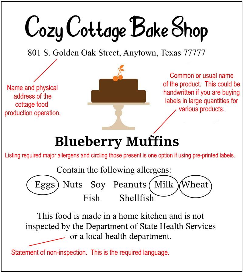 Texas Cottage Food Law